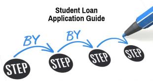 Study Abroad Loan