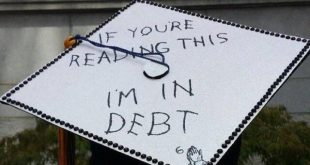 Repaying Student Loans A Complete Guide