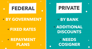 Types of Student Loans Federal & Private Loan Options
